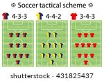 soccer strategy formation and... | Shutterstock .eps vector #431825437