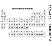 periodic table of the elements | Shutterstock .eps vector #432194713