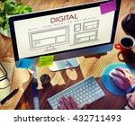 responsive design layout...