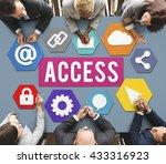 Small photo of Access Available Usable Accessibility Concept