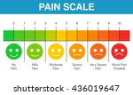 pain scale 0 to 10 is a useful... | Shutterstock .eps vector #436019647