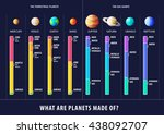 geological structure of planets ... | Shutterstock .eps vector #438092707