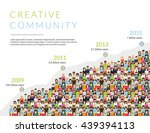 group of creative people for... | Shutterstock . vector #439394113