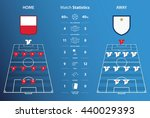 football or soccer match... | Shutterstock .eps vector #440029393