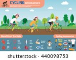 infographics of concept