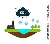 co2 natural emissions carbon... | Shutterstock . vector #440605687