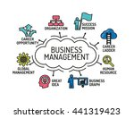 business management chart with... | Shutterstock .eps vector #441319423