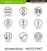 concept line icons set 4 biology   Shutterstock .eps vector #442151947