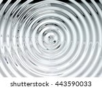 Concentric Ripple Effect...
