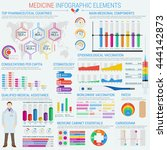 medical healthcare infographic... | Shutterstock .eps vector #444142873