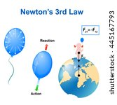 newton's 3rd law. third law....   Shutterstock .eps vector #445167793
