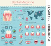 dental medicine infographic or... | Shutterstock .eps vector #448109767