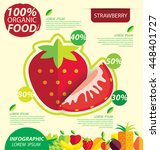 strawberry. infographic... | Shutterstock .eps vector #448401727