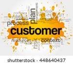 customer word cloud collage ... | Shutterstock .eps vector #448640437