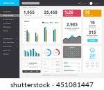 dashboard  admin panel template ...   Shutterstock .eps vector #451081447