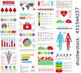 set of medical infographic... | Shutterstock .eps vector #451544257