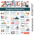 blogging flat infographics... | Shutterstock .eps vector #452687527