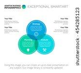venn diagram template | Shutterstock .eps vector #454285123