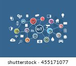 internet of things. iot... | Shutterstock .eps vector #455171077