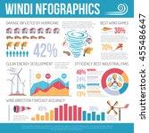 wind as renewable clean energy... | Shutterstock .eps vector #455486647