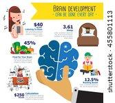 brain infographics elements | Shutterstock .eps vector #455801113