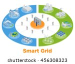 smart grid conceptual... | Shutterstock .eps vector #456308323