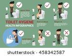 toilet hygiene infographic.... | Shutterstock .eps vector #458342587