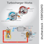 a turbocharger  or turbo is a... | Shutterstock .eps vector #458920693