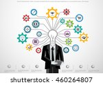 vector businessman  ideas ... | Shutterstock .eps vector #460264807