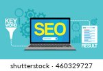 seo content marketing strategy... | Shutterstock .eps vector #460329727