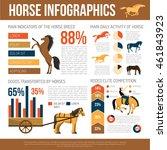 popular horse breeds...   Shutterstock .eps vector #461843923
