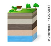 soil layers and aquifer. | Shutterstock .eps vector #462073867