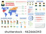 seasonal allergies infographic... | Shutterstock .eps vector #462666343