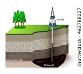 extraction of petroleum. a...   Shutterstock .eps vector #463788227