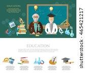 education infographic professor ... | Shutterstock .eps vector #465421217