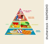 healthy food pyramid vector... | Shutterstock .eps vector #466906043