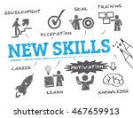 new skills chart with keyword... | Shutterstock .eps vector #467659913