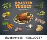 roasted turkey with ingredients ...