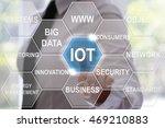 businesswoman presses internet... | Shutterstock . vector #469210883