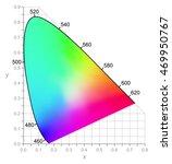 cie chromaticity diagram... | Shutterstock .eps vector #469950767