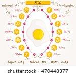egg infographics  nutrition... | Shutterstock .eps vector #470448377