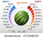 vitamins and minerals of... | Shutterstock .eps vector #471568253
