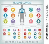 medical infographics. lungs... | Shutterstock . vector #471736403