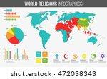 world religions infographic... | Shutterstock .eps vector #472038343