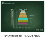 population and demography ... | Shutterstock .eps vector #472057807