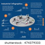 industrial infographics city | Shutterstock . vector #474379333