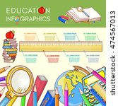 education infographics back to... | Shutterstock .eps vector #474567013