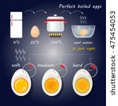 how to make perfect boiled eggs.... | Shutterstock .eps vector #475454053