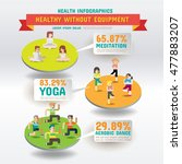 healthy without equipment... | Shutterstock .eps vector #477883207