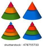 Pyramid  Cone Charts. 3 2 5 4...